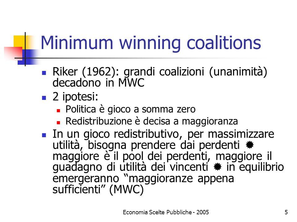 Economia Scelte Pubbliche - 20055 Minimum winning coalitions Riker (1962): grandi coalizioni (unanimità) decadono in MWC 2 ipotesi: Politica è gioco a