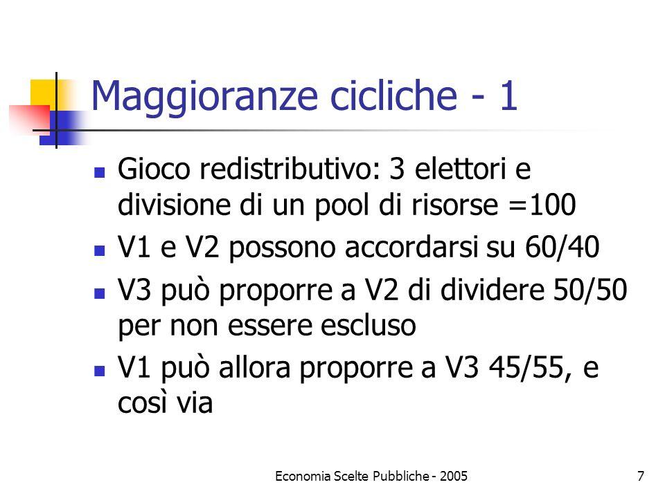 Economia Scelte Pubbliche - 20057 Maggioranze cicliche - 1 Gioco redistributivo: 3 elettori e divisione di un pool di risorse =100 V1 e V2 possono acc