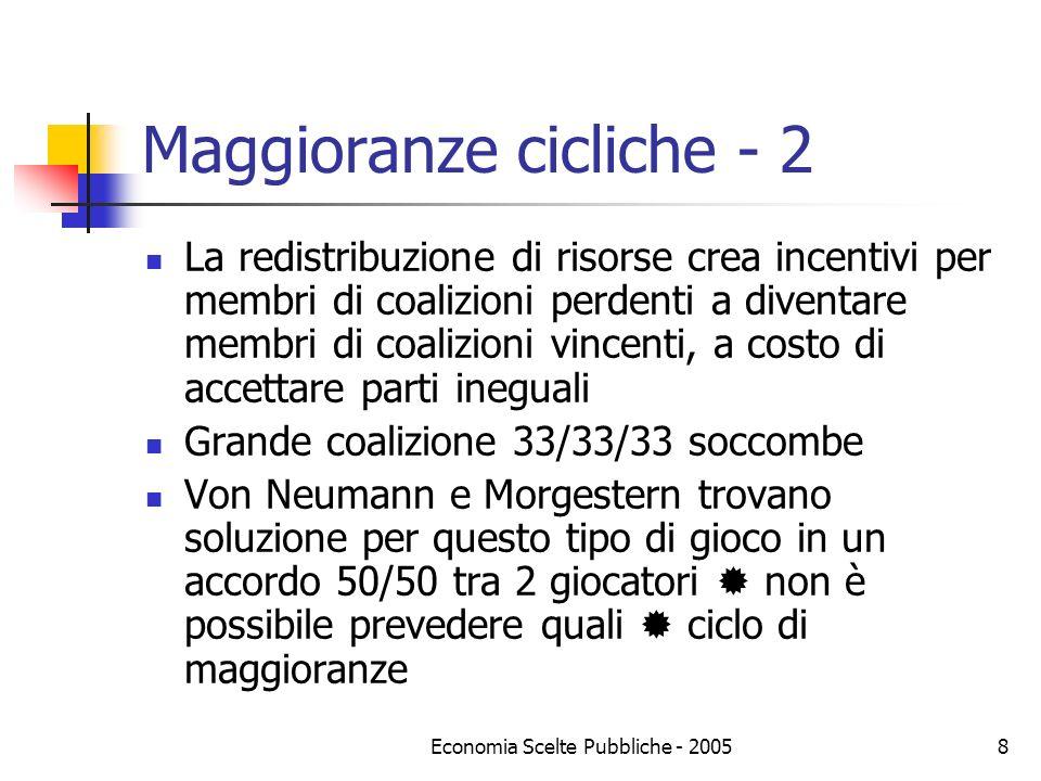 Economia Scelte Pubbliche - 20058 Maggioranze cicliche - 2 La redistribuzione di risorse crea incentivi per membri di coalizioni perdenti a diventare