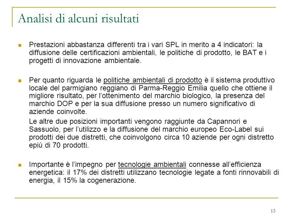 Analisi di alcuni risultati Prestazioni abbastanza differenti tra i vari SPL in merito a 4 indicatori: la diffusione delle certificazioni ambientali,