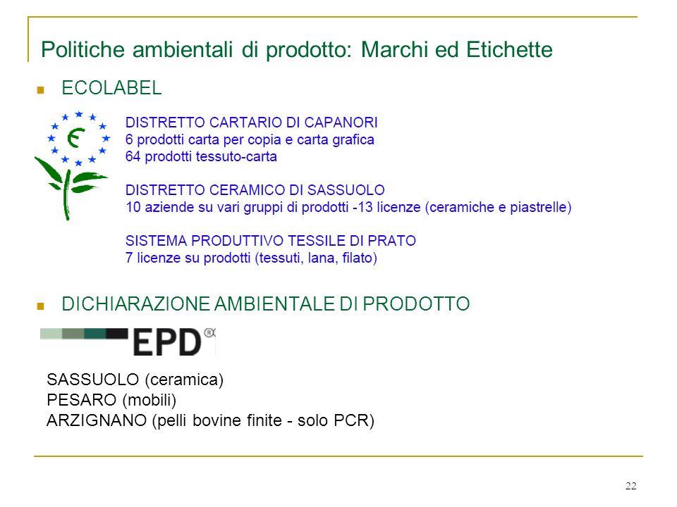 Politiche ambientali di prodotto: Marchi ed Etichette ECOLABEL DICHIARAZIONE AMBIENTALE DI PRODOTTO SASSUOLO (ceramica) PESARO (mobili) ARZIGNANO (pelli bovine finite - solo PCR) 22