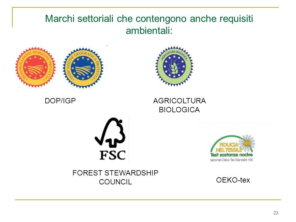 Marchi settoriali che contengono anche requisiti ambientali: DOP/IGPAGRICOLTURA BIOLOGICA FOREST STEWARDSHIP COUNCIL OEKO-tex 23