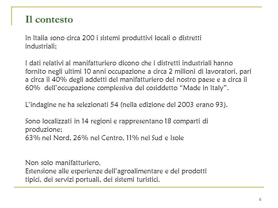 Il contesto In Italia sono circa 200 i sistemi produttivi locali o distretti industriali; I dati relativi al manifatturiero dicono che i distretti ind