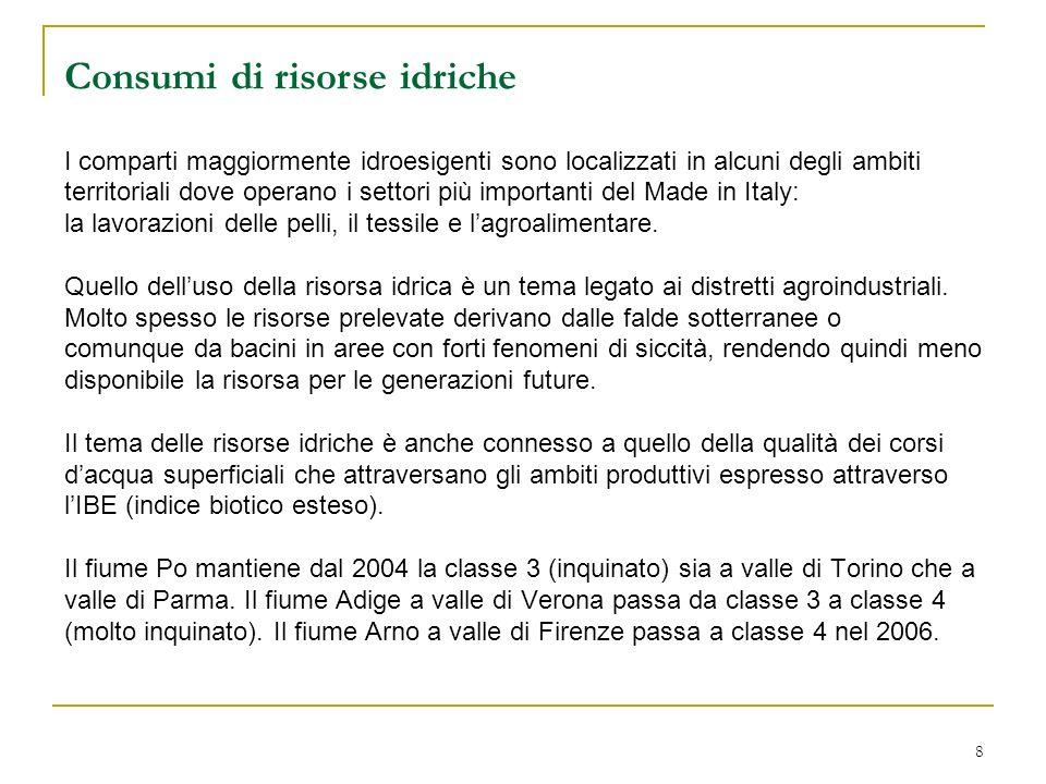 I comparti maggiormente idroesigenti sono localizzati in alcuni degli ambiti territoriali dove operano i settori più importanti del Made in Italy: la lavorazioni delle pelli, il tessile e lagroalimentare.