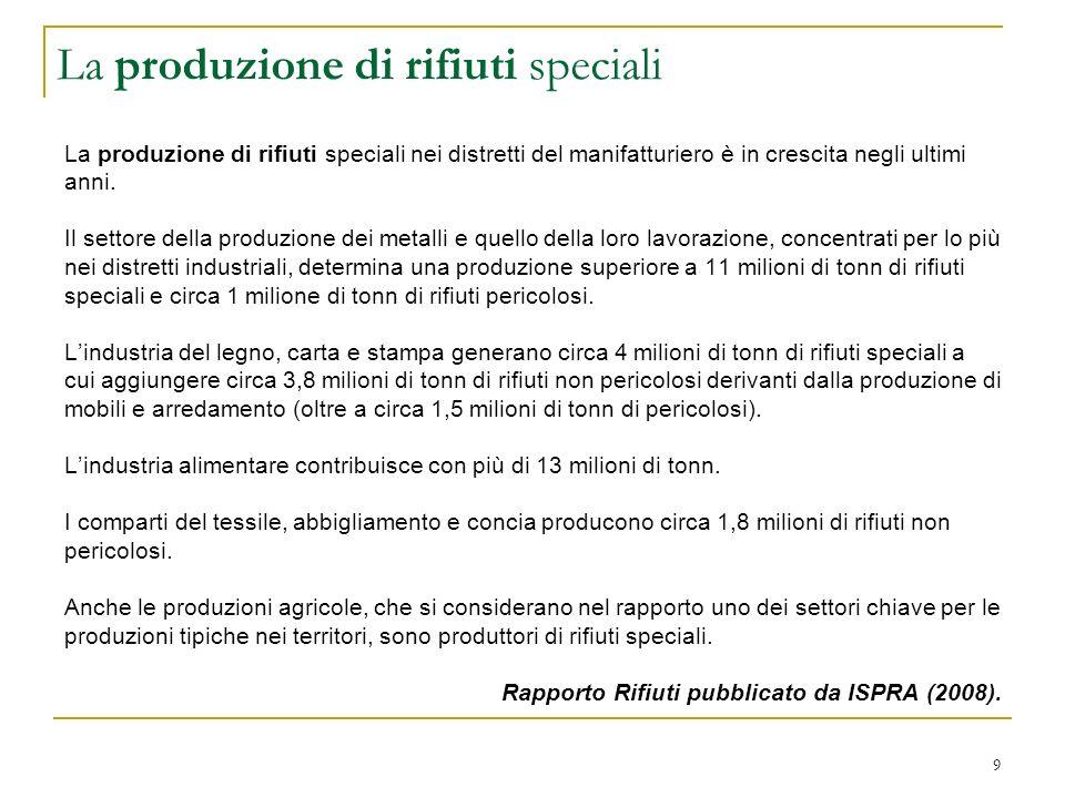La produzione di rifiuti speciali La produzione di rifiuti speciali nei distretti del manifatturiero è in crescita negli ultimi anni. Il settore della