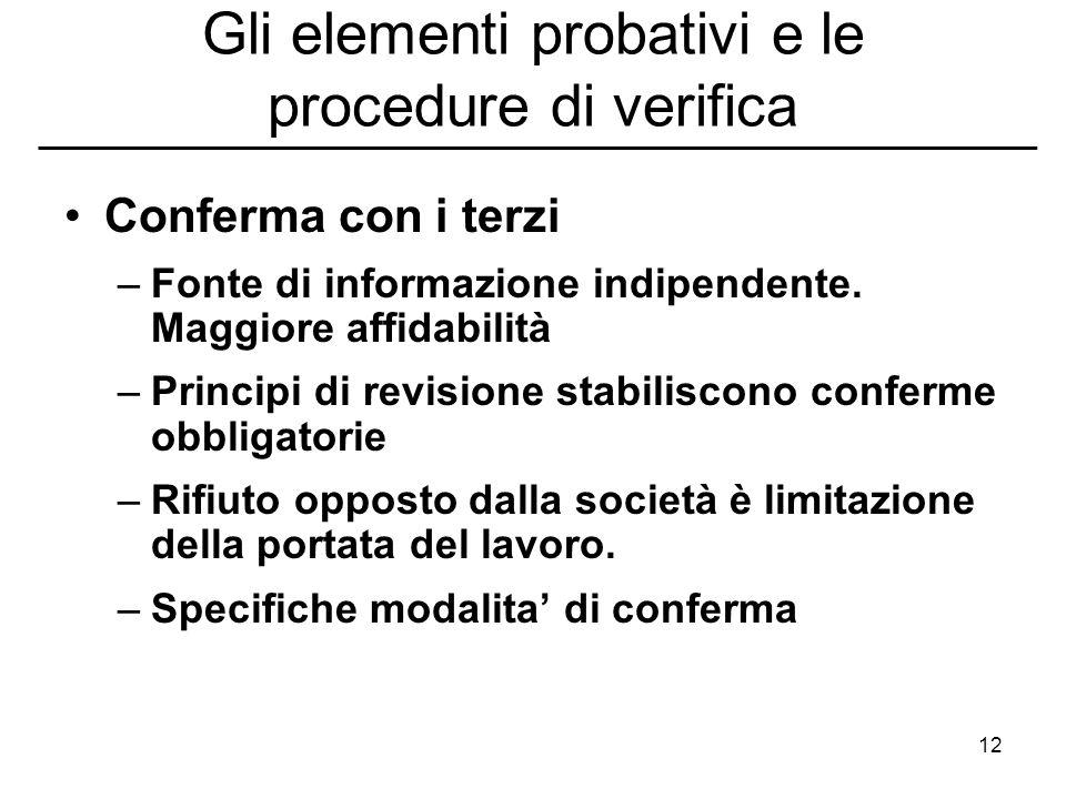12 Gli elementi probativi e le procedure di verifica Conferma con i terzi –Fonte di informazione indipendente. Maggiore affidabilità –Principi di revi