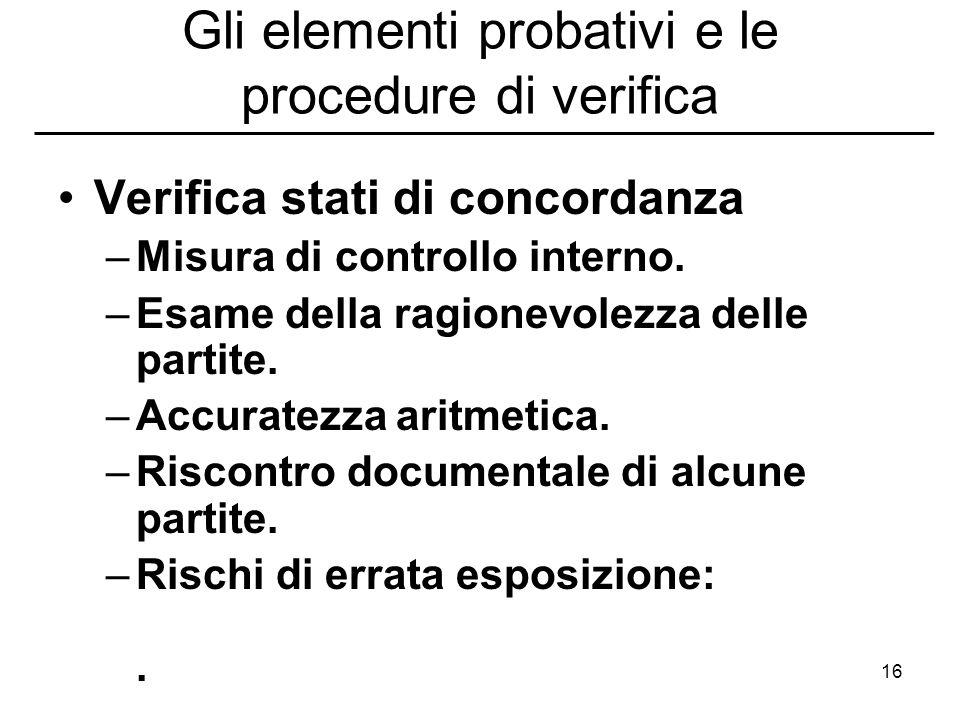 16 Gli elementi probativi e le procedure di verifica Verifica stati di concordanza –Misura di controllo interno. –Esame della ragionevolezza delle par