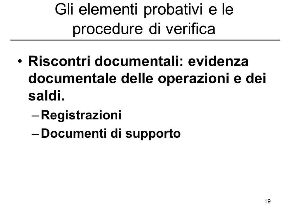 19 Gli elementi probativi e le procedure di verifica Riscontri documentali: evidenza documentale delle operazioni e dei saldi. –Registrazioni –Documen