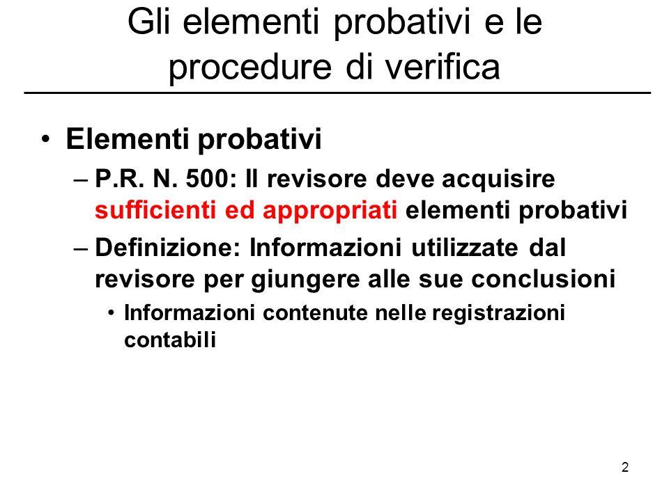 2 Gli elementi probativi e le procedure di verifica Elementi probativi –P.R. N. 500: Il revisore deve acquisire sufficienti ed appropriati elementi pr