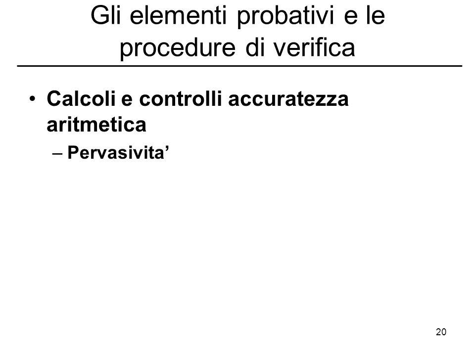 20 Gli elementi probativi e le procedure di verifica Calcoli e controlli accuratezza aritmetica –Pervasivita