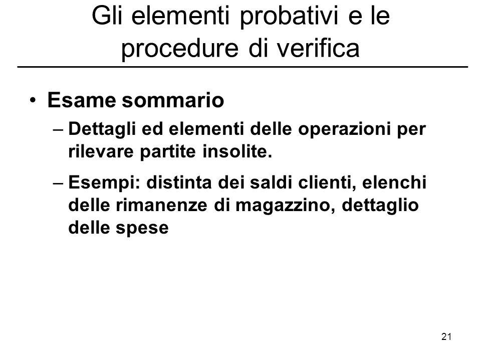 21 Gli elementi probativi e le procedure di verifica Esame sommario –Dettagli ed elementi delle operazioni per rilevare partite insolite. –Esempi: dis