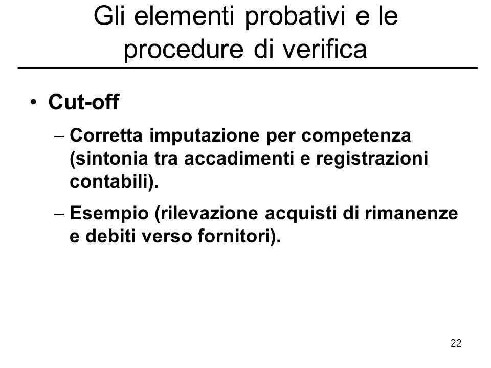 22 Gli elementi probativi e le procedure di verifica Cut-off –Corretta imputazione per competenza (sintonia tra accadimenti e registrazioni contabili)