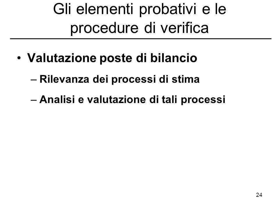 24 Gli elementi probativi e le procedure di verifica Valutazione poste di bilancio –Rilevanza dei processi di stima –Analisi e valutazione di tali pro