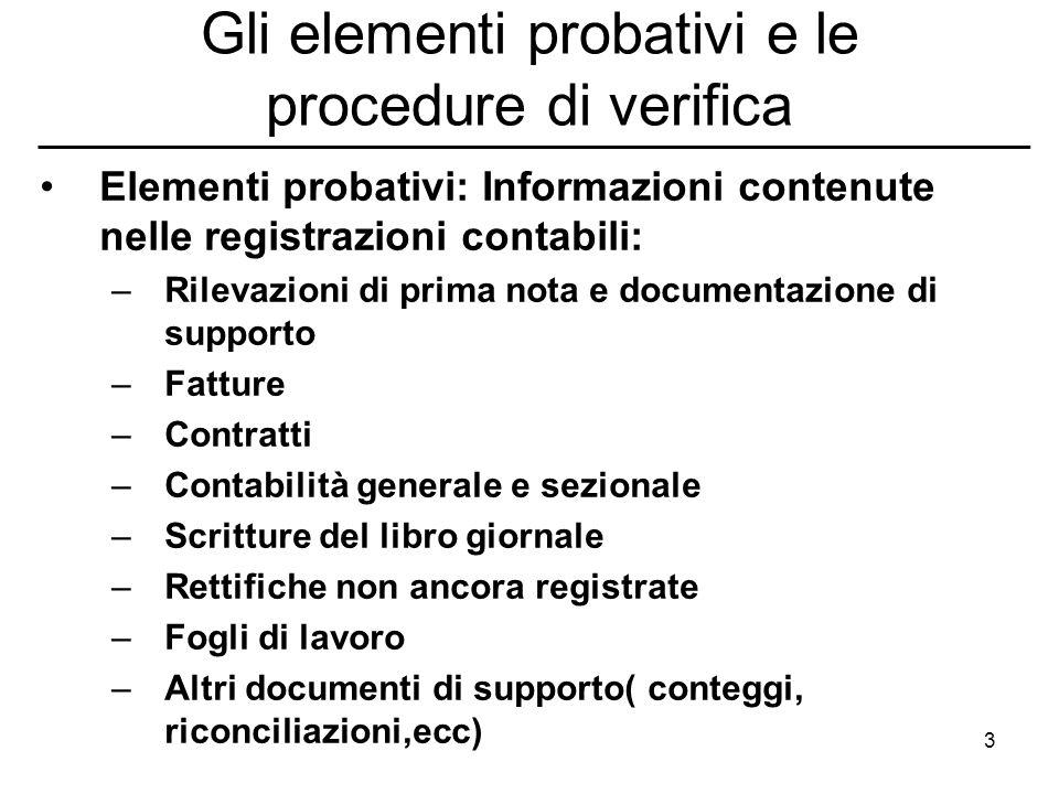 3 Gli elementi probativi e le procedure di verifica Elementi probativi: Informazioni contenute nelle registrazioni contabili: –Rilevazioni di prima no