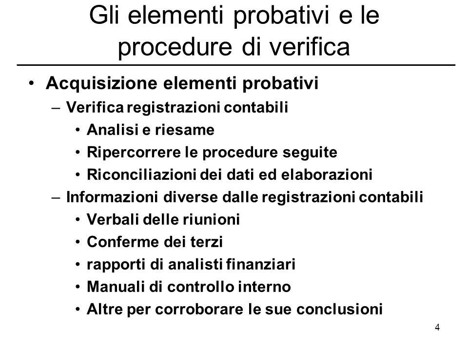 4 Gli elementi probativi e le procedure di verifica Acquisizione elementi probativi –Verifica registrazioni contabili Analisi e riesame Ripercorrere l