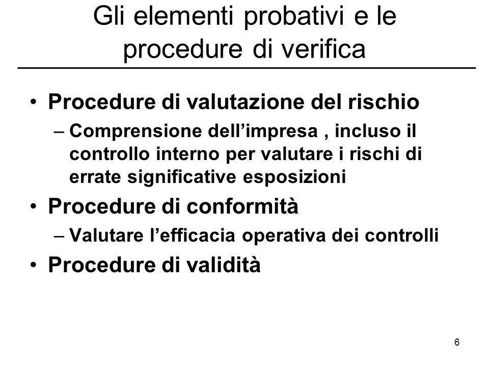 6 Gli elementi probativi e le procedure di verifica Procedure di valutazione del rischio –Comprensione dellimpresa, incluso il controllo interno per v