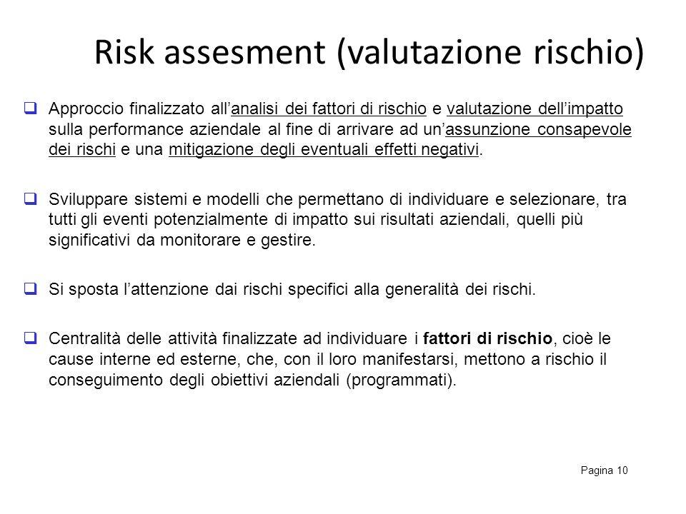 Risk assesment (valutazione rischio) Pagina 10 Approccio finalizzato allanalisi dei fattori di rischio e valutazione dellimpatto sulla performance azi
