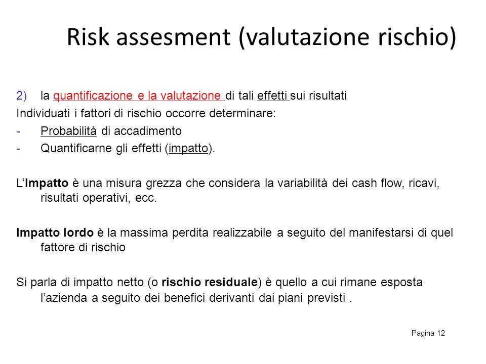 Risk assesment (valutazione rischio) Pagina 12 2)la quantificazione e la valutazione di tali effetti sui risultati Individuati i fattori di rischio oc