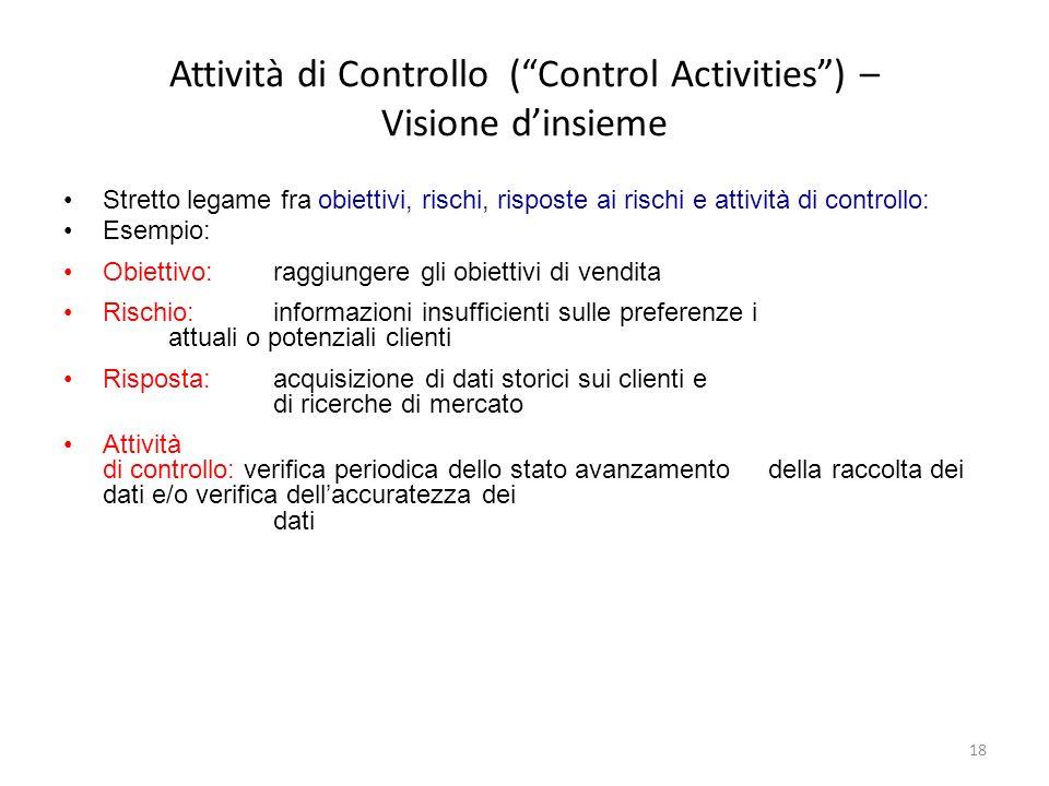 18 Attività di Controllo (Control Activities) – Visione dinsieme Stretto legame fra obiettivi, rischi, risposte ai rischi e attività di controllo: Ese
