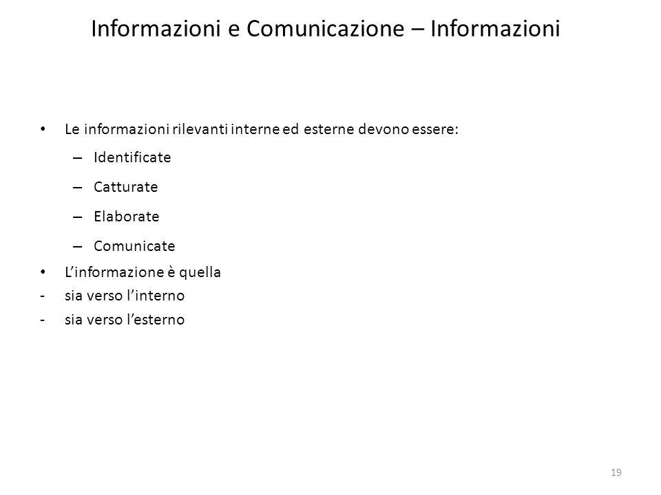 19 Informazioni e Comunicazione – Informazioni Le informazioni rilevanti interne ed esterne devono essere: – Identificate – Catturate – Elaborate – Co