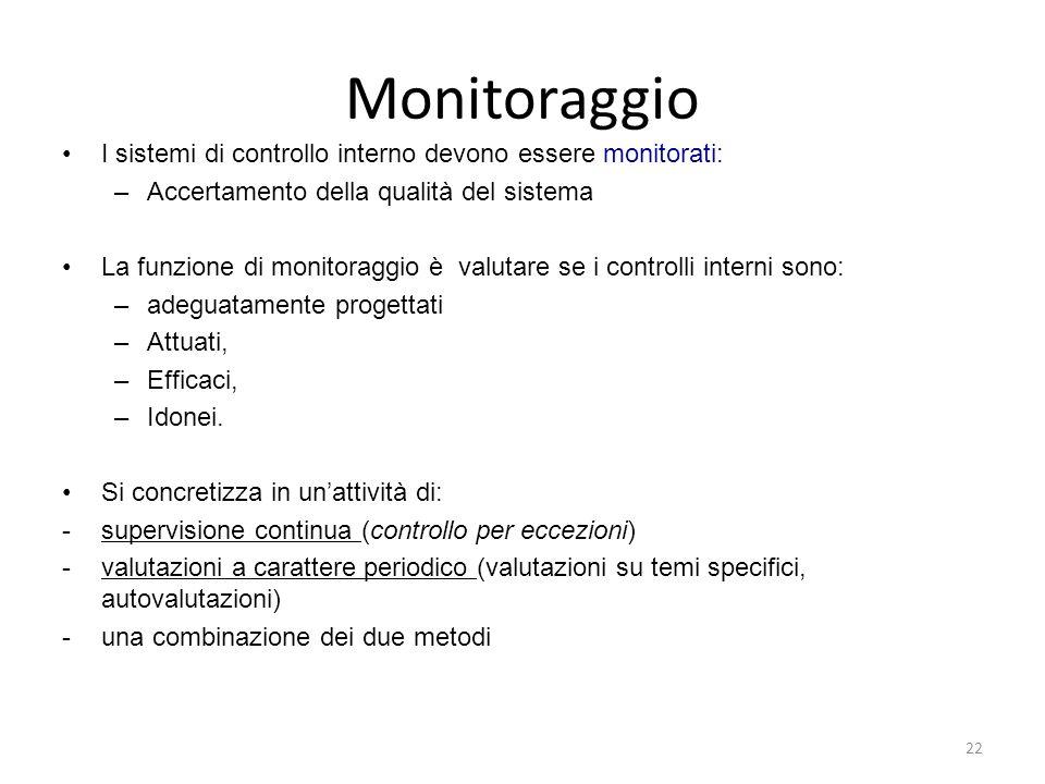 22 Monitoraggio I sistemi di controllo interno devono essere monitorati: –Accertamento della qualità del sistema La funzione di monitoraggio è valutar