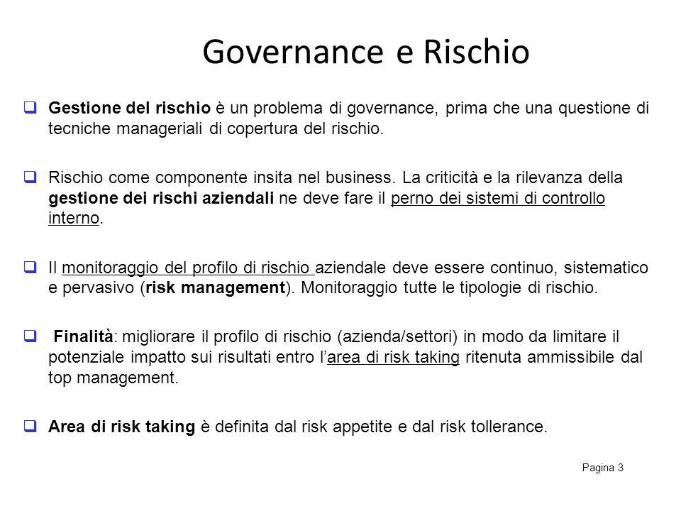 Governance e Rischio Pagina 3 Gestione del rischio è un problema di governance, prima che una questione di tecniche manageriali di copertura del risch