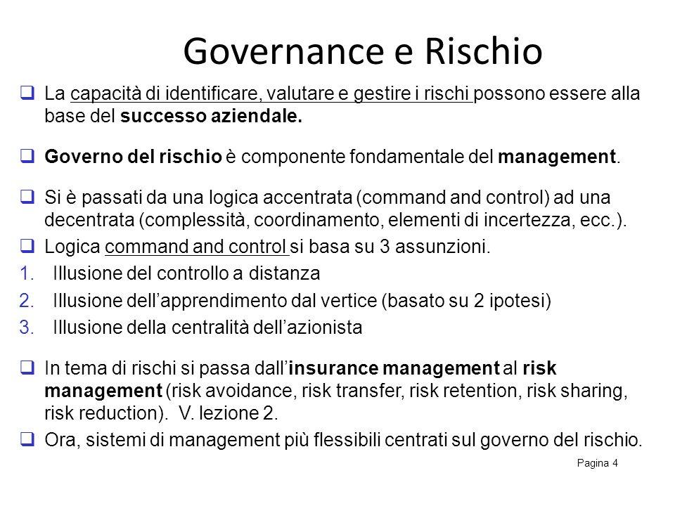 Governance e Rischio Pagina 4 La capacità di identificare, valutare e gestire i rischi possono essere alla base del successo aziendale. Governo del ri