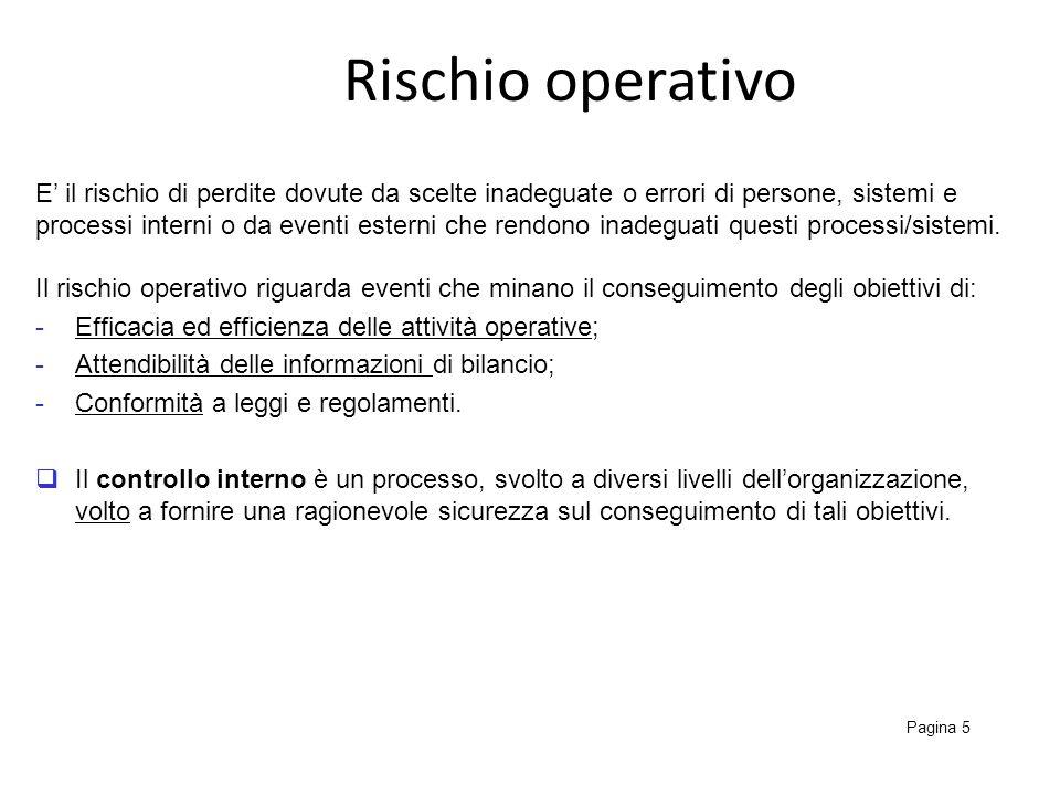 Rischio operativo Pagina 5 E il rischio di perdite dovute da scelte inadeguate o errori di persone, sistemi e processi interni o da eventi esterni che