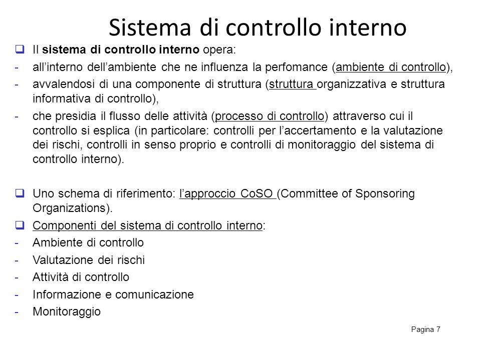 Sistema di controllo interno Pagina 7 Il sistema di controllo interno opera: -allinterno dellambiente che ne influenza la perfomance (ambiente di cont