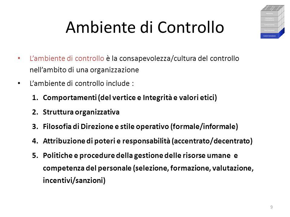 9 Ambiente di Controllo Lambiente di controllo è la consapevolezza/cultura del controllo nellambito di una organizzazione Lambiente di controllo inclu