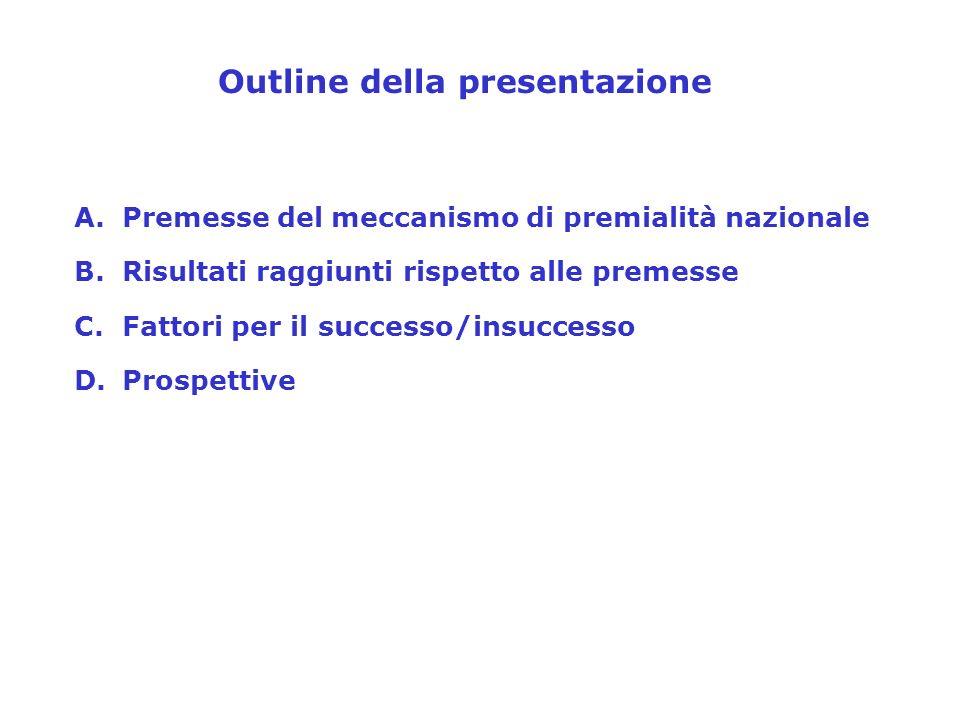 Outline della presentazione A.Premesse del meccanismo di premialità nazionale B.Risultati raggiunti rispetto alle premesse C.Fattori per il successo/insuccesso D.Prospettive