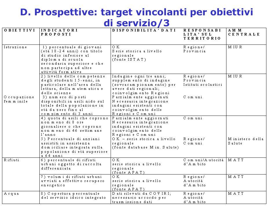 D. Prospettive: target vincolanti per obiettivi di servizio/3