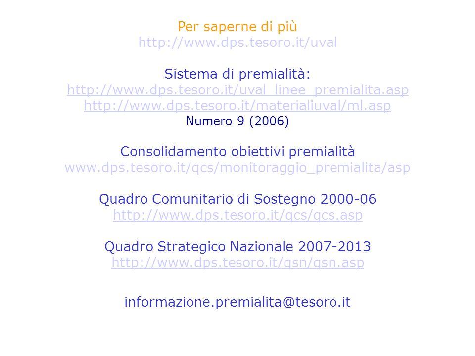 Per saperne di più http://www.dps.tesoro.it/uval Sistema di premialità: http://www.dps.tesoro.it/uval_linee_premialita.asp http://www.dps.tesoro.it/materialiuval/ml.asp Numero 9 (2006) Consolidamento obiettivi premialità www.dps.tesoro.it/qcs/monitoraggio_premialita/asp Quadro Comunitario di Sostegno 2000-06 http://www.dps.tesoro.it/qcs/qcs.asp Quadro Strategico Nazionale 2007-2013 http://www.dps.tesoro.it/qsn/qsn.asp informazione.premialita@tesoro.it