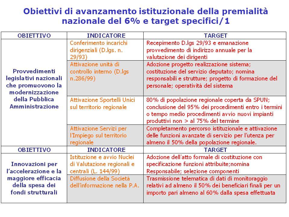 Obiettivi di avanzamento istituzionale della premialità nazionale del 6% e target specifici/1
