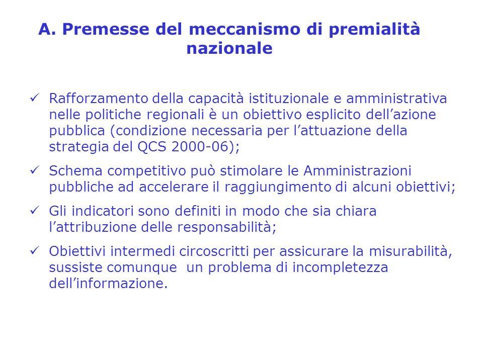 Rafforzamento della capacità istituzionale e amministrativa nelle politiche regionali è un obiettivo esplicito dellazione pubblica (condizione necessaria per lattuazione della strategia del QCS 2000-06); Schema competitivo può stimolare le Amministrazioni pubbliche ad accelerare il raggiungimento di alcuni obiettivi; Gli indicatori sono definiti in modo che sia chiara lattribuzione delle responsabilità; Obiettivi intermedi circoscritti per assicurare la misurabilità, sussiste comunque un problema di incompletezza dellinformazione.