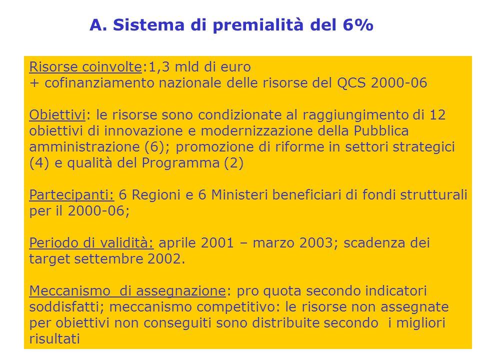 A. Sistema di premialità del 6% Risorse coinvolte:1,3 mld di euro + cofinanziamento nazionale delle risorse del QCS 2000-06 Obiettivi: le risorse sono