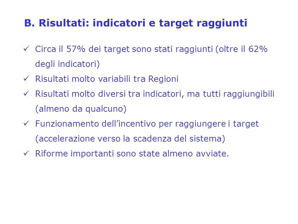 B. Risultati: indicatori e target raggiunti Circa il 57% dei target sono stati raggiunti (oltre il 62% degli indicatori) Risultati molto variabili tra