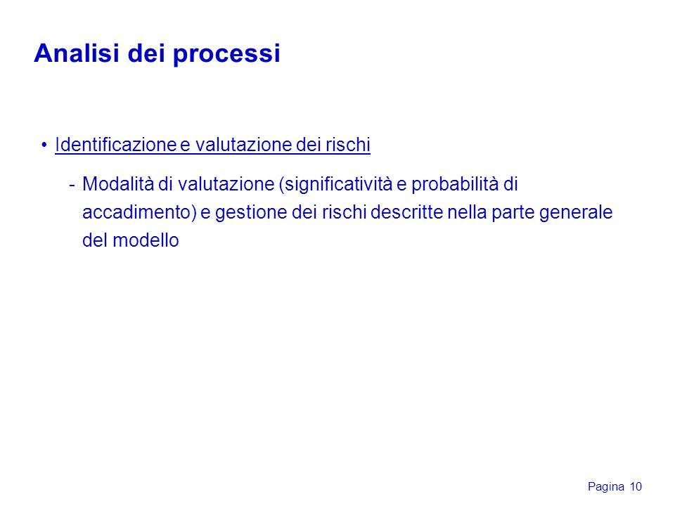 Pagina 10 Analisi dei processi Identificazione e valutazione dei rischi -Modalità di valutazione (significatività e probabilità di accadimento) e gest