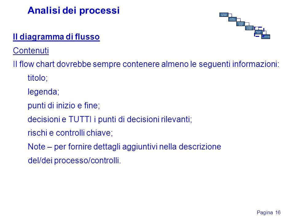 Pagina 16 Il diagramma di flusso Contenuti Il flow chart dovrebbe sempre contenere almeno le seguenti informazioni: titolo; legenda; punti di inizio e