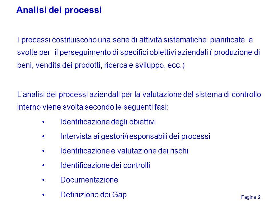 Pagina 2 I processi costituiscono una serie di attività sistematiche pianificate e svolte per il perseguimento di specifici obiettivi aziendali ( prod