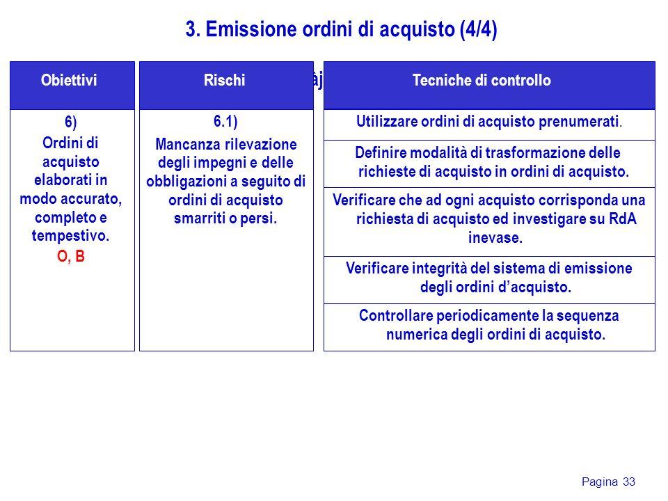 Pagina 33 6) Ordini di acquisto elaborati in modo accurato, completo e tempestivo. O, B gjdàjsG Obiettivi 3. Emissione ordini di acquisto (4/4) 6.1) M