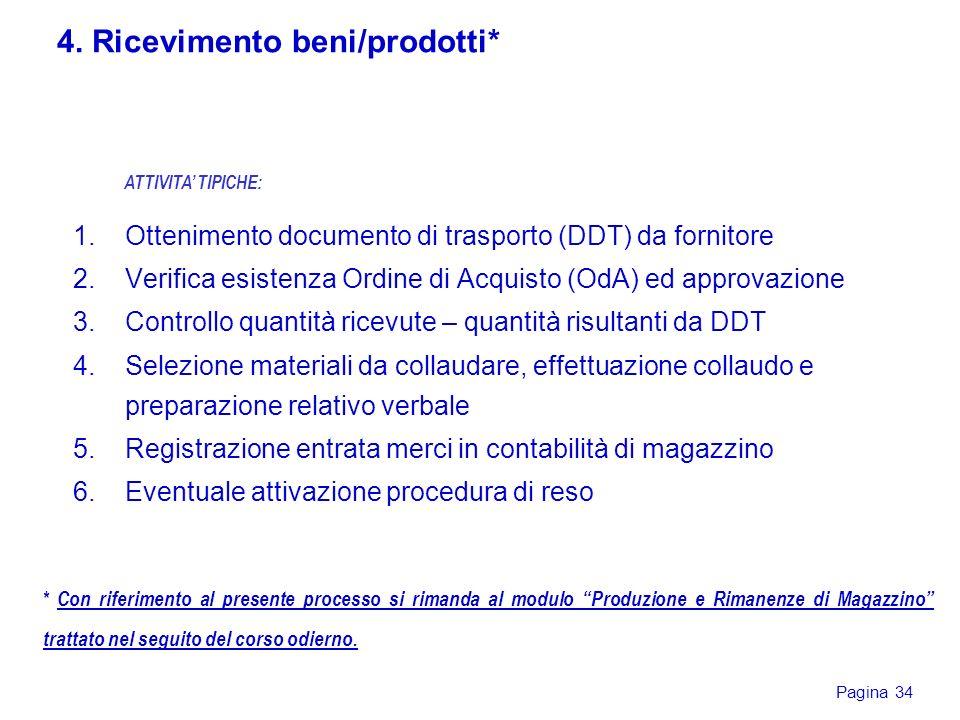Pagina 34 1.Ottenimento documento di trasporto (DDT) da fornitore 2.Verifica esistenza Ordine di Acquisto (OdA) ed approvazione 3.Controllo quantità r