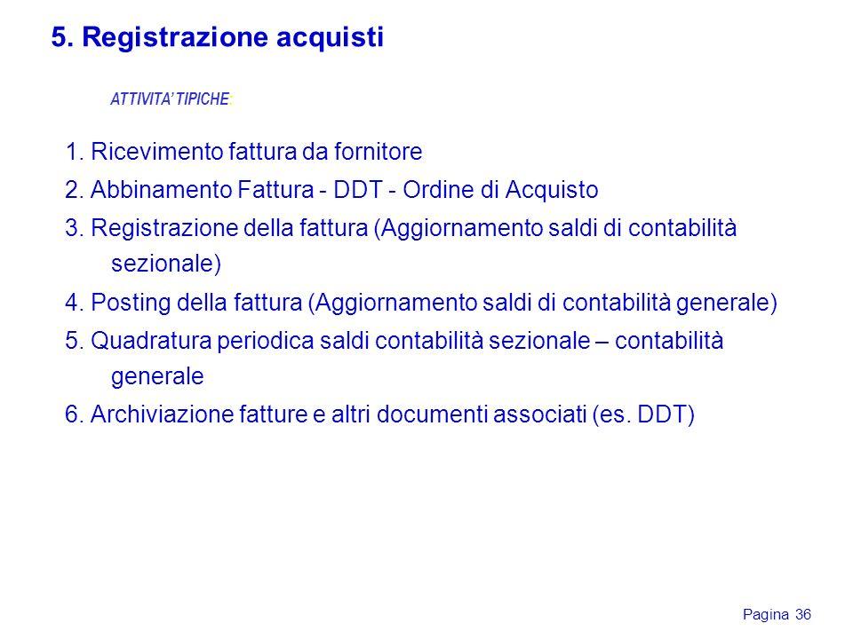 Pagina 36 1. Ricevimento fattura da fornitore 2. Abbinamento Fattura - DDT - Ordine di Acquisto 3. Registrazione della fattura (Aggiornamento saldi di