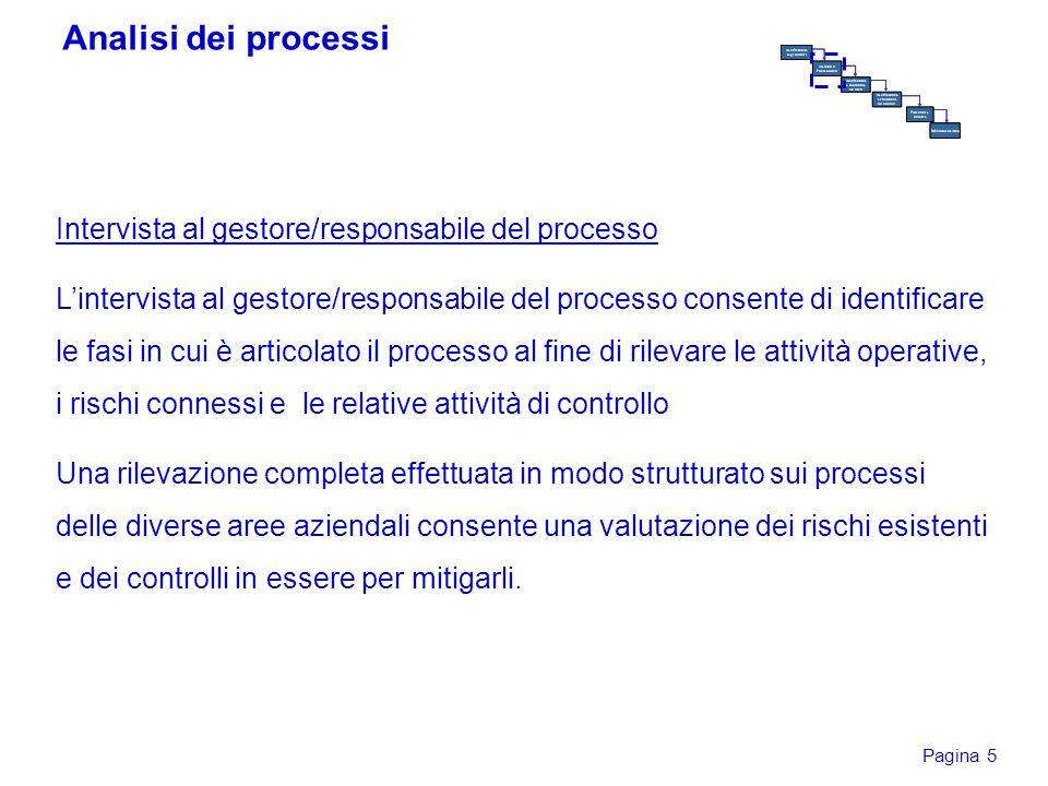 Pagina 5 Intervista al gestore/responsabile del processo Lintervista al gestore/responsabile del processo consente di identificare le fasi in cui è ar