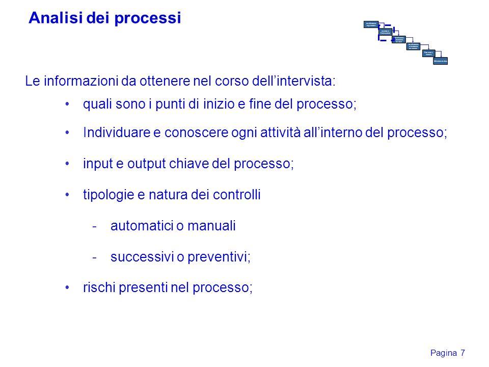 Pagina 7 Le informazioni da ottenere nel corso dellintervista: quali sono i punti di inizio e fine del processo; Individuare e conoscere ogni attività