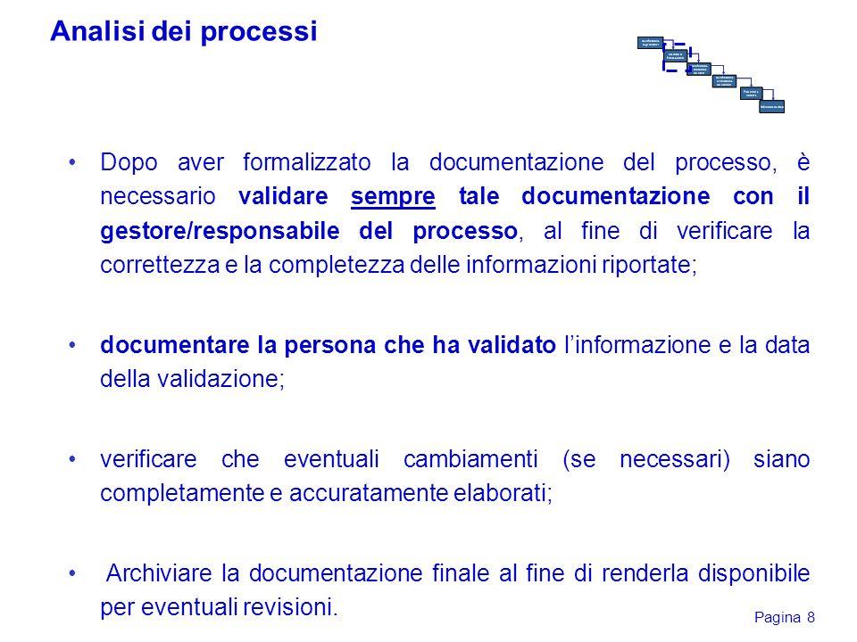 Pagina 8 Dopo aver formalizzato la documentazione del processo, è necessario validare sempre tale documentazione con il gestore/responsabile del proce