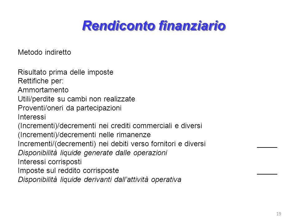 19 Rendiconto finanziario Metodo indiretto Risultato prima delle imposte Rettifiche per: Ammortamento Utili/perdite su cambi non realizzate Proventi/oneri da partecipazioni Interessi (Incrementi)/decrementi nei crediti commerciali e diversi (Incrementi)/decrementi nelle rimanenze Incrementi/(decrementi) nei debiti verso fornitori e diversi_____ Disponibilità liquide generate dalle operazioni Interessi corrisposti Imposte sul reddito corrisposte_____ Disponibilità liquide derivanti dallattività operativa