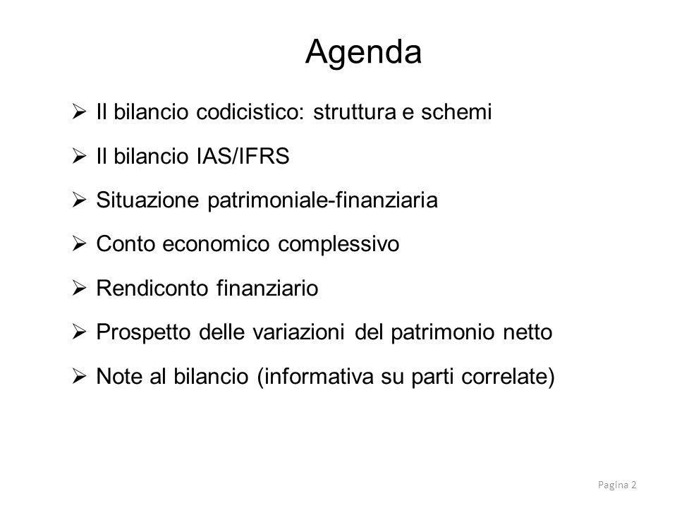 Il bilancio codicistico: struttura e schemi Il bilancio IAS/IFRS Situazione patrimoniale-finanziaria Conto economico complessivo Rendiconto finanziari