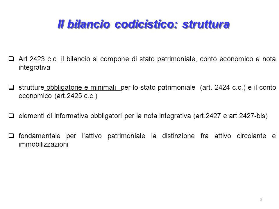 Il bilancio codicistico: struttura Art.2423 c.c. il bilancio si compone di stato patrimoniale, conto economico e nota integrativa strutture obbligator