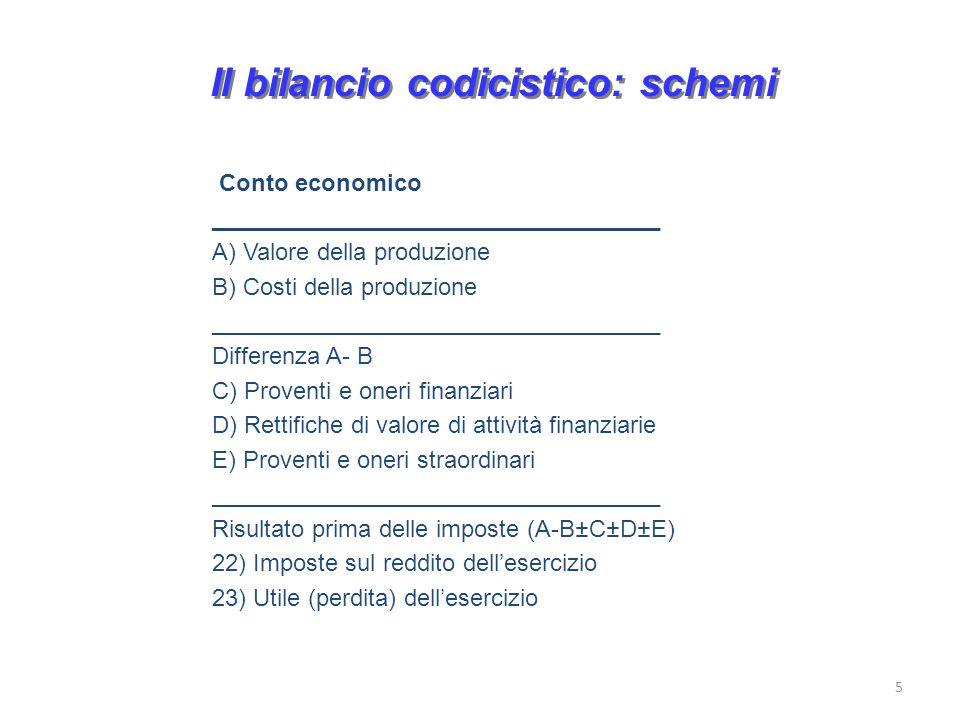 Il bilancio codicistico: schemi 5 Conto economico __________________________________ A) Valore della produzione B) Costi della produzione __________________________________ Differenza A- B C) Proventi e oneri finanziari D) Rettifiche di valore di attività finanziarie E) Proventi e oneri straordinari __________________________________ Risultato prima delle imposte (A-B±C±D±E) 22) Imposte sul reddito dellesercizio 23) Utile (perdita) dellesercizio